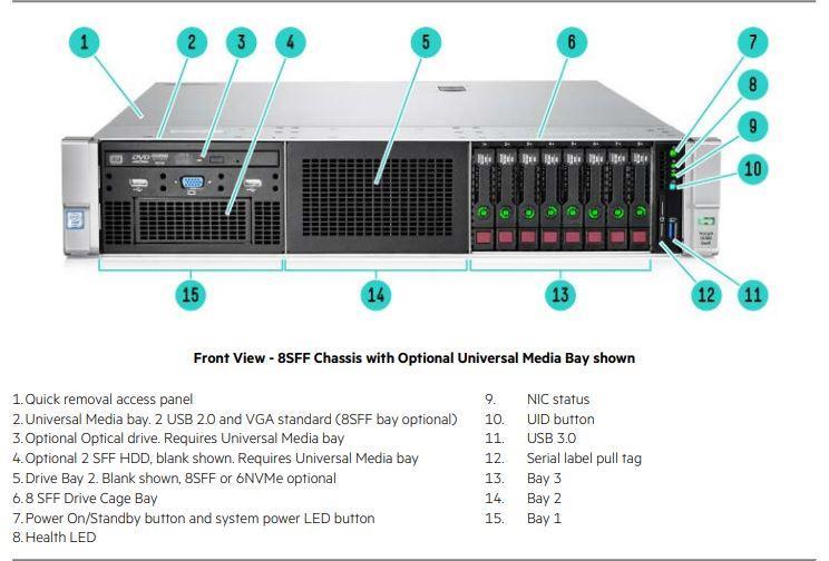 فروش انواع سرور اچ پی مدل dl380 g9n sff