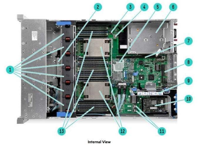 نمای داخلی سرور اچ پی مدل DL380 Gen9 SFF