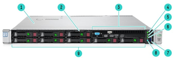 نمای جلویی سرور HPE DL360 G9