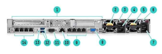 نمای عقب سرور اچ پی مدل HP DL360 G9